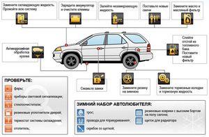 Что нужно для подготовки автомобиля к зиме?