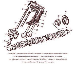Газораспределительный механизм отличается очень сложной конструкцией