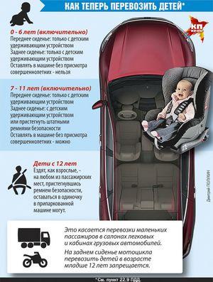 Изменения пдд которые являются важными для владельцев автомобилей