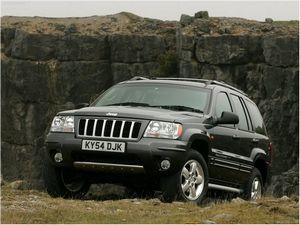 Jeep grand cherokee wj — обзор и технические характеристики.