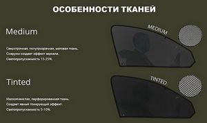 Каркасные автошторки (trokot, laitovo) – стоит ли покупать?