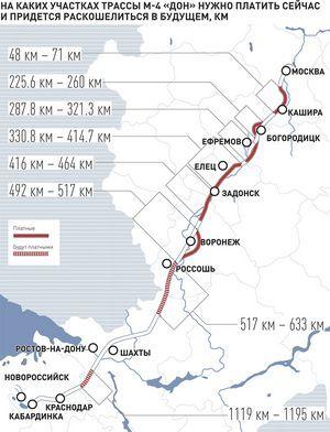 Откроется пять новых платных участков на российских магистралях