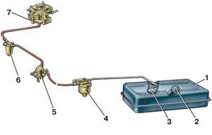 Подробно о системе питания двигателя