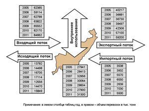 Предложения автомобильного рынка россии 2013