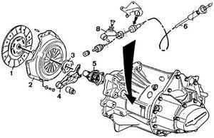 Ремонт и обслуживание автомобиля