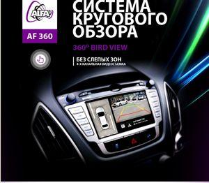 Система кругового обзора автомобиля