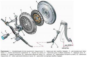 Система охлаждения автомобиля и ее составляющие