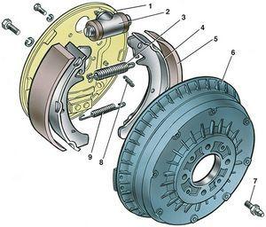 Устройство барабанного тормоза