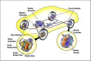 Виды привода легковых автомобилей bmw